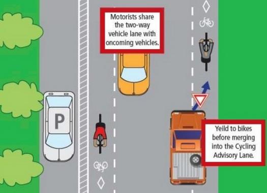advisory-lanes