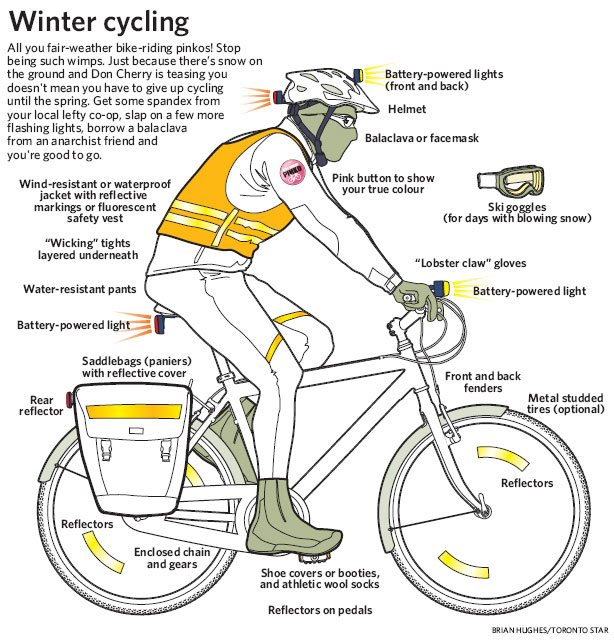winter-cycling-toronto-star-2010
